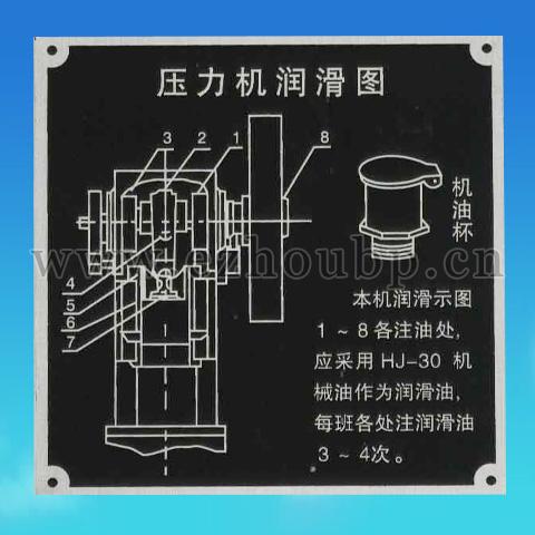 压力机结构图铝牌图片